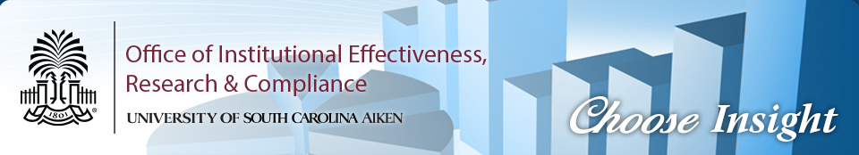 The university of south carolina aiken office of - Office of institutional effectiveness ...